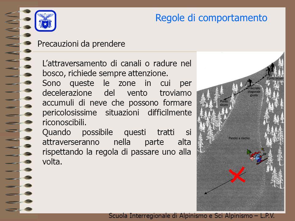Scuola Interregionale di Alpinismo e Sci Alpinismo – L.P.V. Precauzioni da prendere (rispetto del manto nevoso) Regole di comportamento