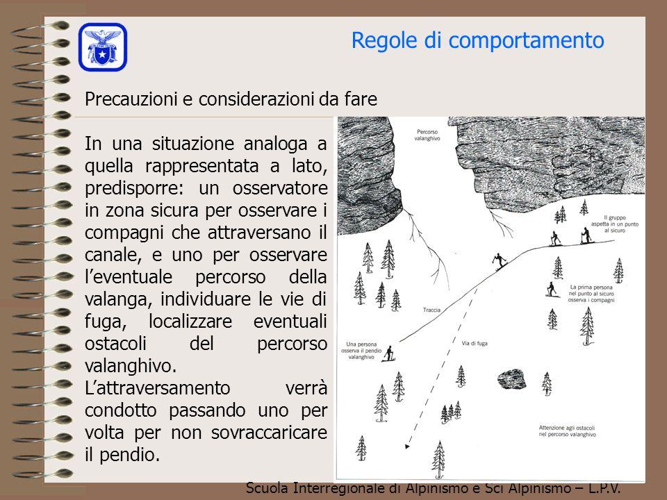 Scuola Interregionale di Alpinismo e Sci Alpinismo – L.P.V. Regole di comportamento Precauzioni da prendere L'attraversamento di canali o radure nel b