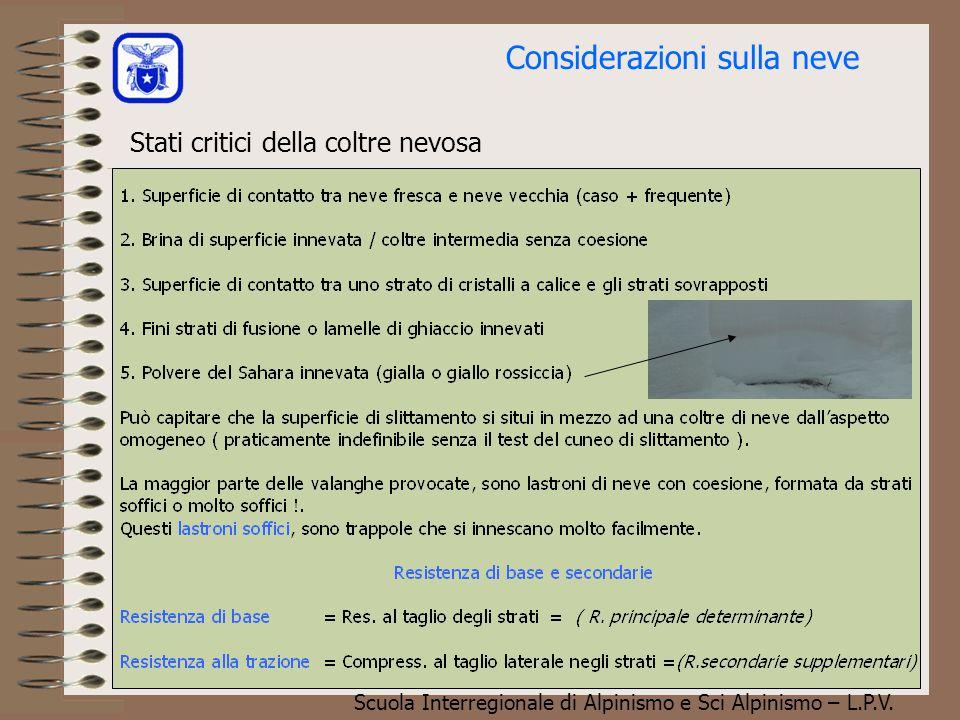 Scuola Interregionale di Alpinismo e Sci Alpinismo – L.P.V. Concentramento del carico in spazio ridotto Regole di comportamento