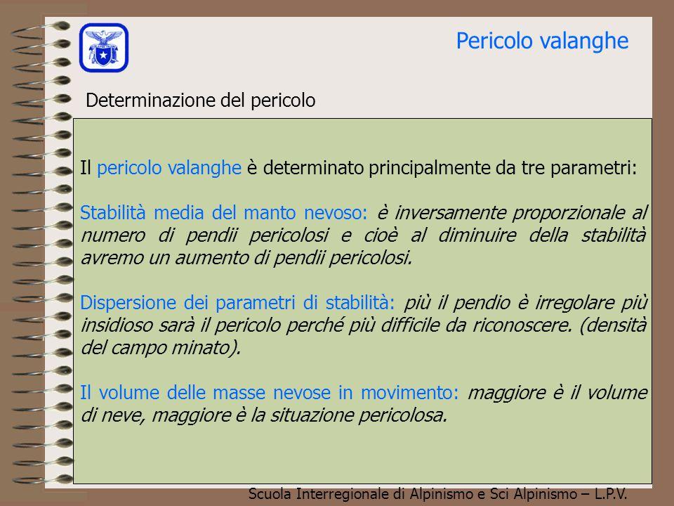 Scuola Interregionale di Alpinismo e Sci Alpinismo – L.P.V. Bollettino Nivo-Meteo Bollettino: definizioni Piccole valanghe:- pressoché innocue, (scari