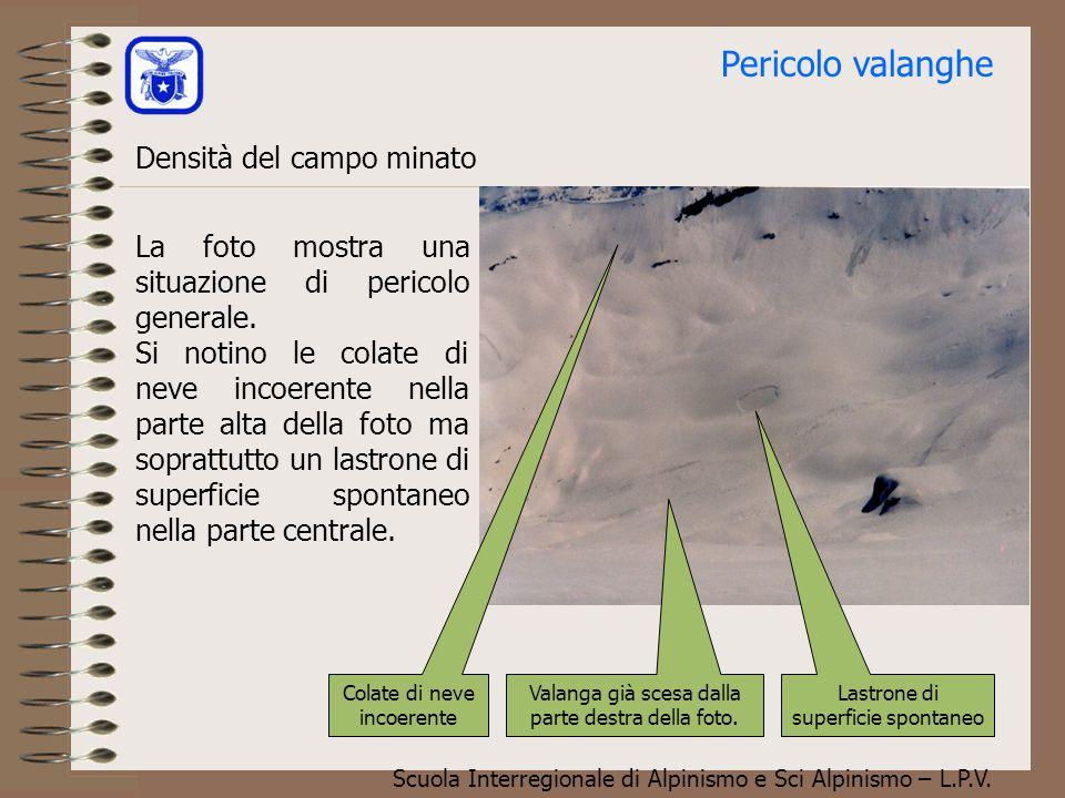 Scuola Interregionale di Alpinismo e Sci Alpinismo – L.P.V. Pericolo valanghe Densità del campo minato Il grado di pericolo aumenta con l'aumentare de