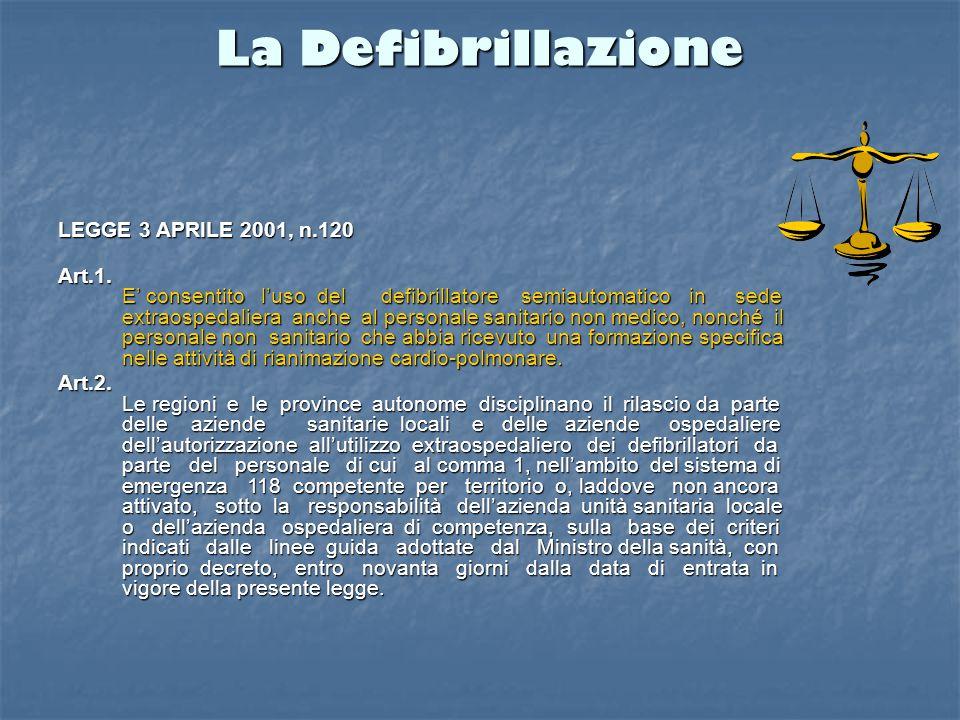 La Defibrillazione LEGGE 3 APRILE 2001, n.120 Art.1.