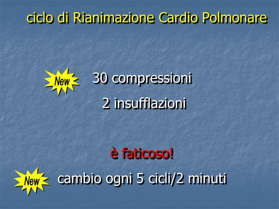 ciclo di Rianimazione Cardio Polmonare 30 compressioni 2 insufflazioni 2 insufflazioni è faticoso.