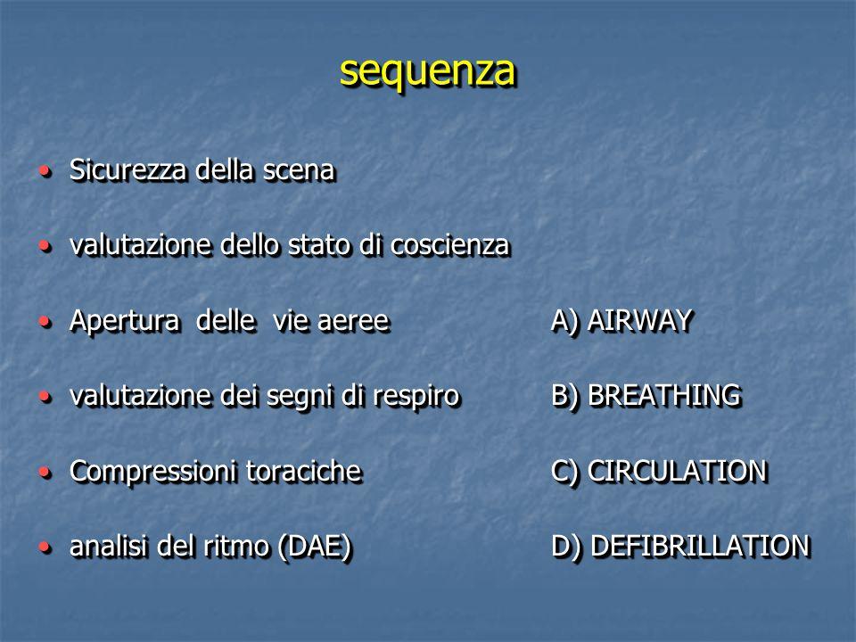 Rianimazione Cardio Polmonare (RCP)