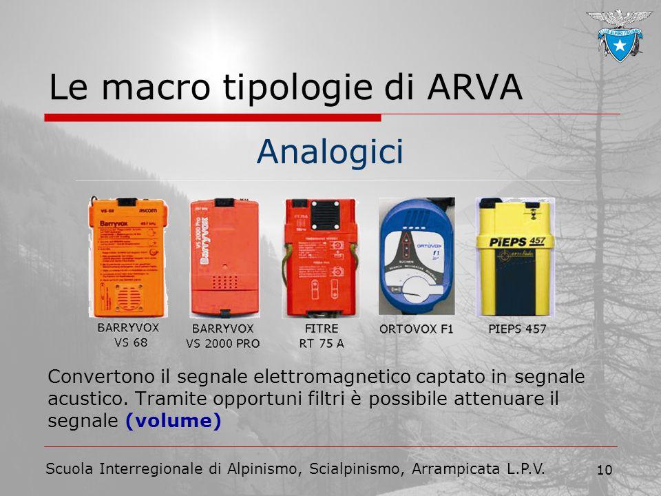 Scuola Interregionale di Alpinismo, Scialpinismo, Arrampicata L.P.V. 10 Le macro tipologie di ARVA Analogici Convertono il segnale elettromagnetico ca
