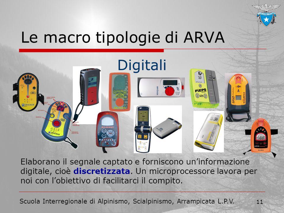 Scuola Interregionale di Alpinismo, Scialpinismo, Arrampicata L.P.V. 11 Le macro tipologie di ARVA Digitali Elaborano il segnale captato e forniscono