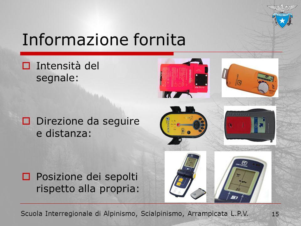 Scuola Interregionale di Alpinismo, Scialpinismo, Arrampicata L.P.V. 15 Informazione fornita  Intensità del segnale:  Direzione da seguire e distanz