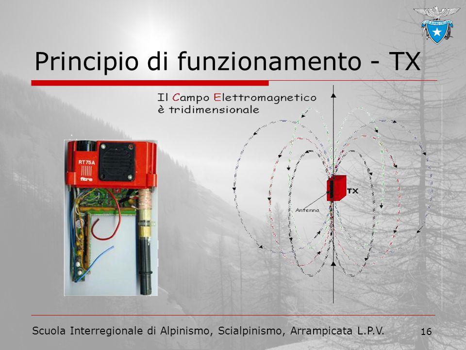 Scuola Interregionale di Alpinismo, Scialpinismo, Arrampicata L.P.V. 16 Principio di funzionamento - TX