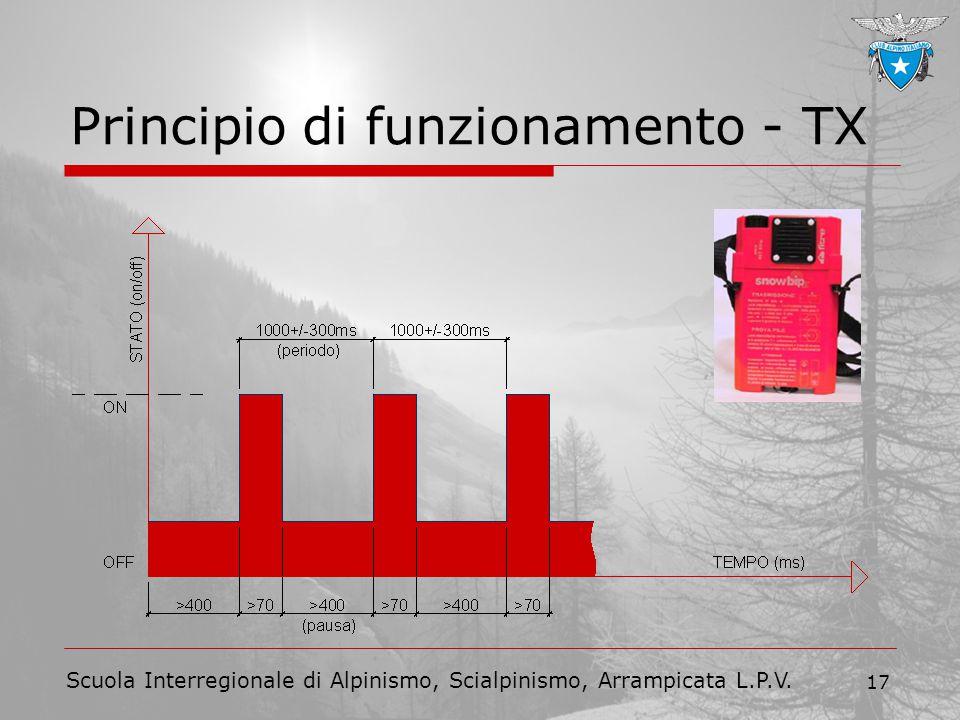 Scuola Interregionale di Alpinismo, Scialpinismo, Arrampicata L.P.V. 17 Principio di funzionamento - TX