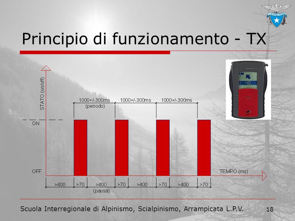 Scuola Interregionale di Alpinismo, Scialpinismo, Arrampicata L.P.V. 18 Principio di funzionamento - TX