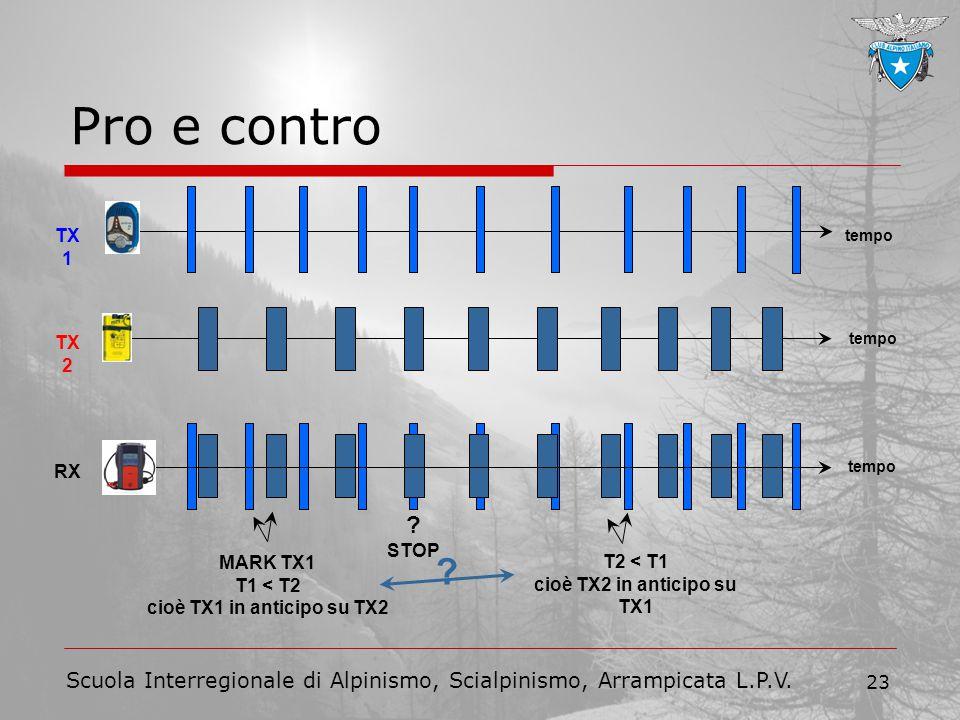 Scuola Interregionale di Alpinismo, Scialpinismo, Arrampicata L.P.V. 23 Pro e contro TX 2 TX 1 RX MARK TX1 T1 < T2 cioè TX1 in anticipo su TX2 ? STOP