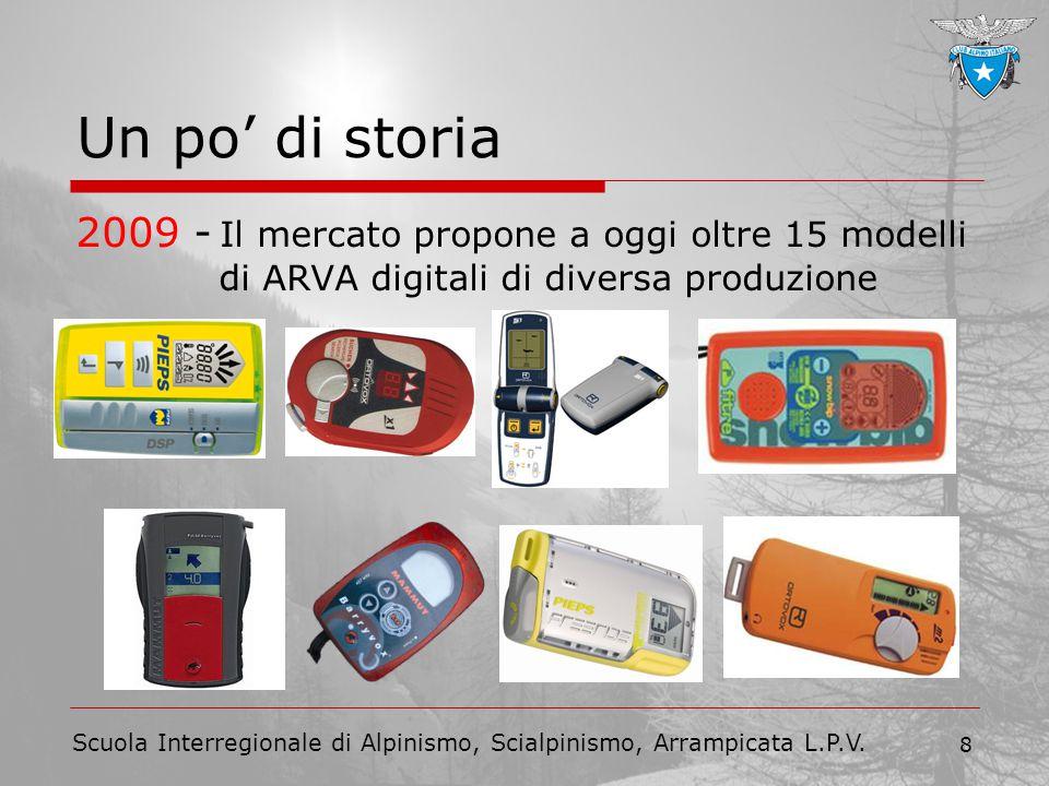 Scuola Interregionale di Alpinismo, Scialpinismo, Arrampicata L.P.V. 8 Un po' di storia 2009 - Il mercato propone a oggi oltre 15 modelli di ARVA digi