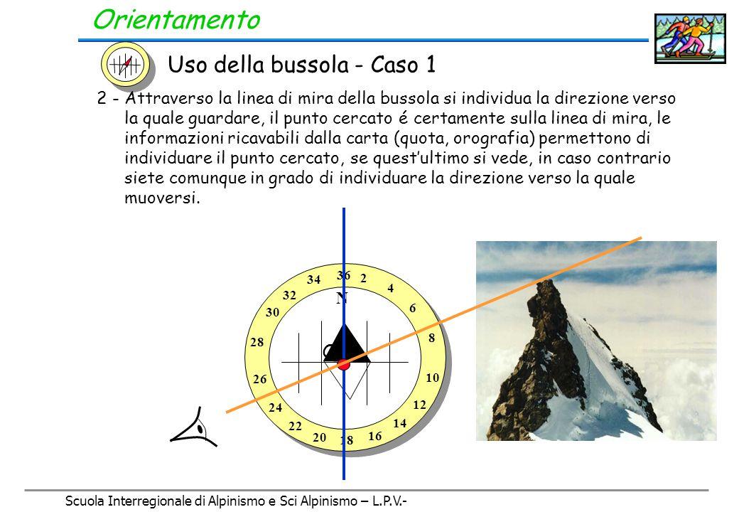 Scuola Interregionale di Alpinismo e Sci Alpinismo – L.P.V.- Orientamento 1 - Si rileva l'azimut del punto P sulla carta (angolo  ) con la bussola  =75° P O Uso della bussola - Caso 1