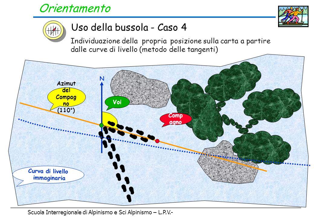Scuola Interregionale di Alpinismo e Sci Alpinismo – L.P.V.- Orientamento Cosa si deve fare: Il compagno si sposta di un centinaio di metri (visibilità permettendo) mantenendo la stessa quota e si ferma in un punto.