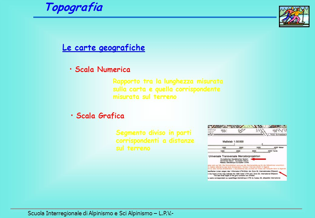 Scuola Interregionale di Alpinismo e Sci Alpinismo – L.P.V.- Generalità – Meridiano e Parallelo