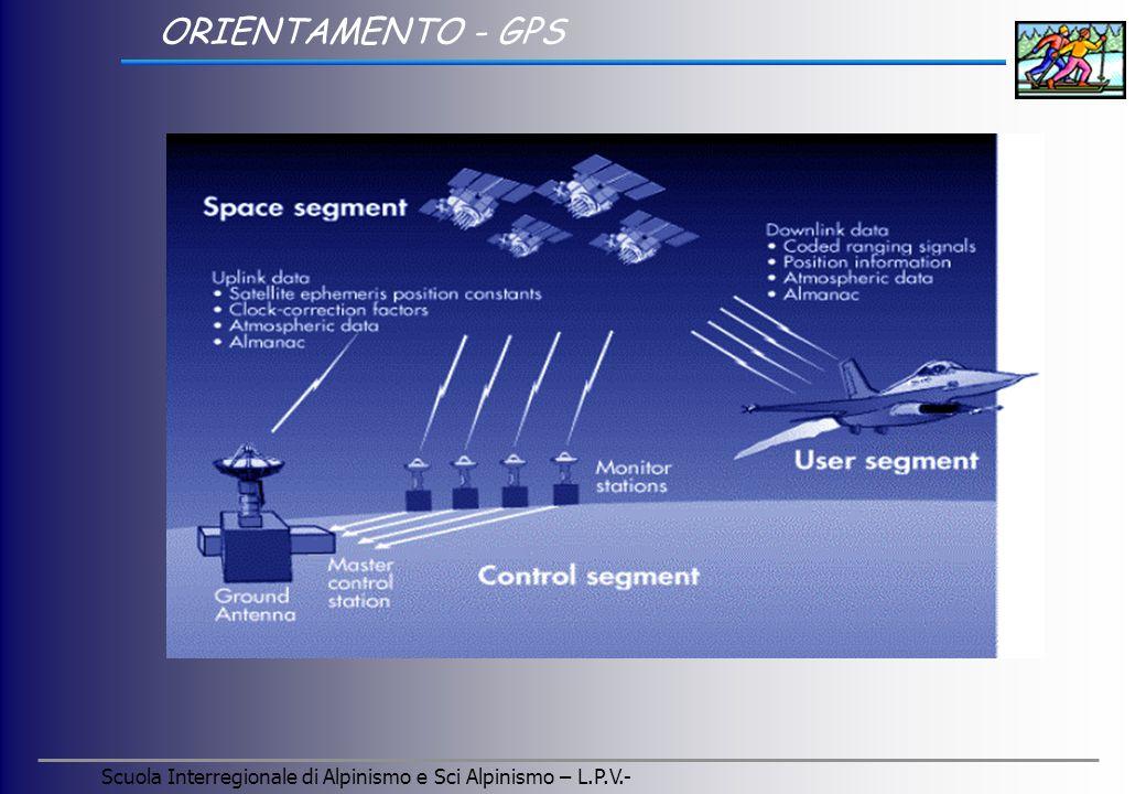 Scuola Interregionale di Alpinismo e Sci Alpinismo – L.P.V.- ORIENTAMENTO - GPS Il G lobal P ositioning S ystem: Funzionamento 24 + 3 satelliti, 1 rotazione completa ogni 12 ore (11h e 58'), 6 piani orbitali, da ogni punto della terra ne sono sempre visibili almeno 5 (massimo 8) Il GPS attraverso il segnale di 4 satelliti è in grado di calcolare la propria posizione: longitudine, latitudine e quota