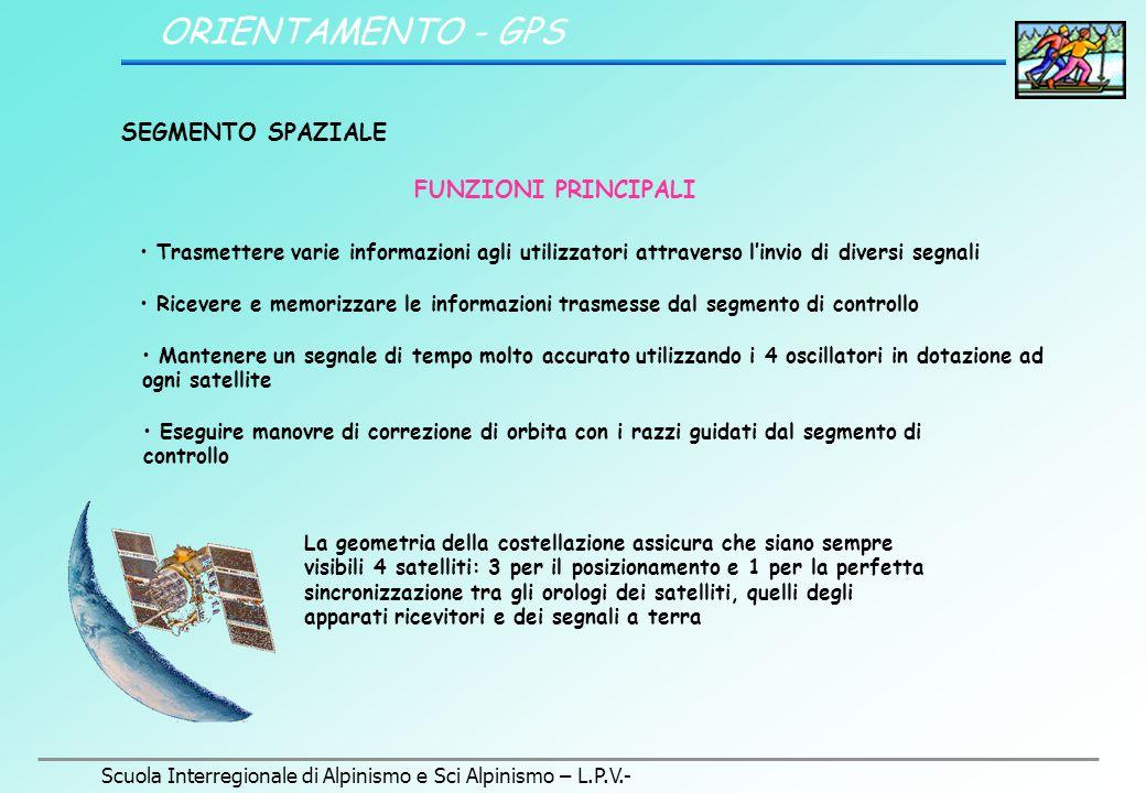 Scuola Interregionale di Alpinismo e Sci Alpinismo – L.P.V.- ORIENTAMENTO - GPS