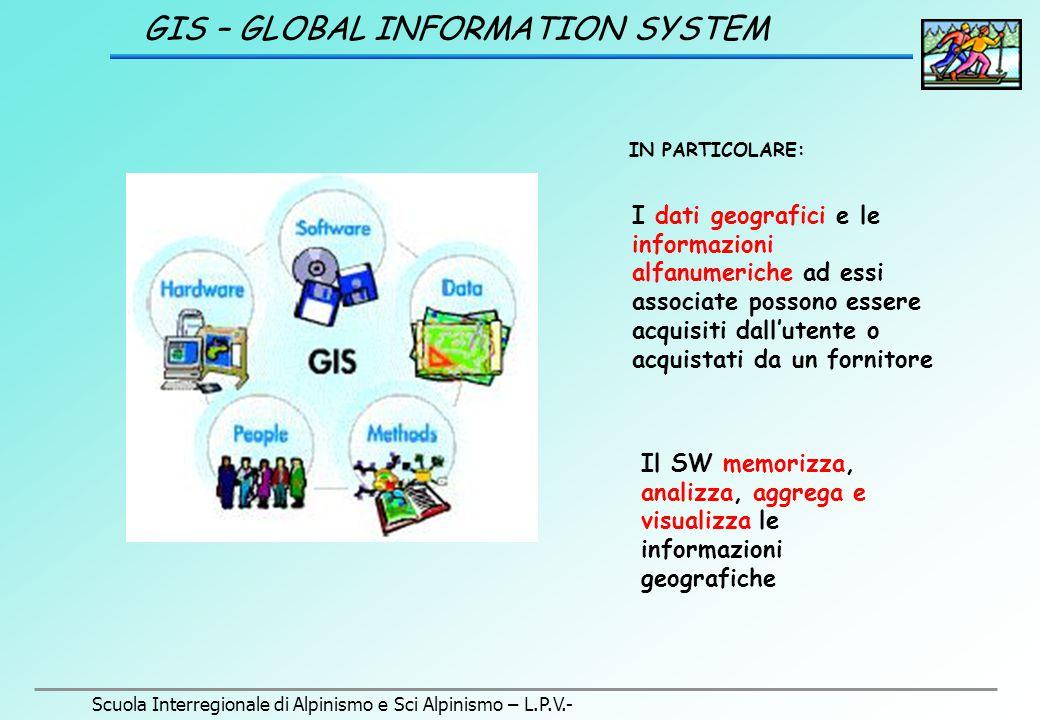 Scuola Interregionale di Alpinismo e Sci Alpinismo – L.P.V.- GIS – GLOBAL INFORMATION SYSTEM Sistema realizzato allo scopo di archiviare, gestire, analizzare e presentare dati in un contesto topologico e spaziale