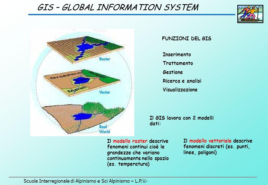 Scuola Interregionale di Alpinismo e Sci Alpinismo – L.P.V.- GIS – GLOBAL INFORMATION SYSTEM COME FUNZIONA: Memorizza informazioni geografiche attraverso strati logicamente separati.