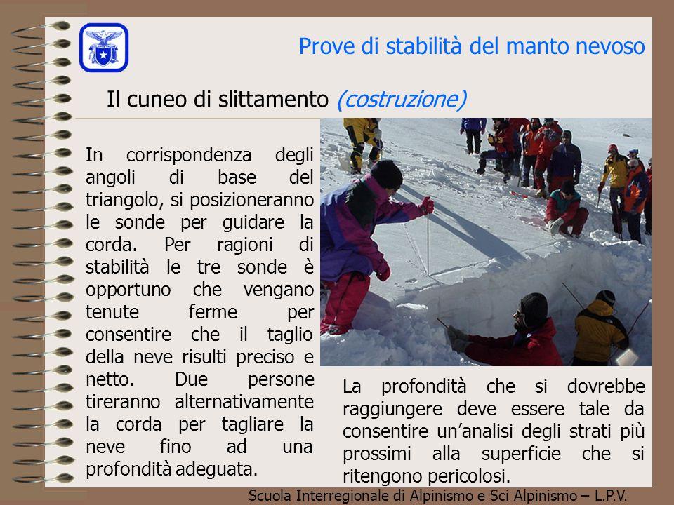 Scuola Interregionale di Alpinismo e Sci Alpinismo – L.P.V. Il cuneo di slittamento (costruzione) Prove di stabilità del manto nevoso In corrispondenz