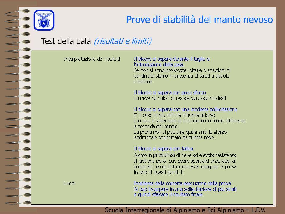 Scuola Interregionale di Alpinismo e Sci Alpinismo – L.P.V. Prove di stabilità del manto nevoso Test della pala (risultati e limiti)