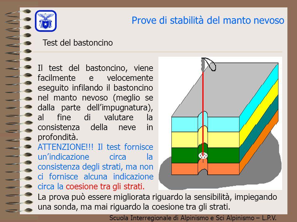 Scuola Interregionale di Alpinismo e Sci Alpinismo – L.P.V. Prove di stabilità del manto nevoso Test del bastoncino Il test del bastoncino, viene faci