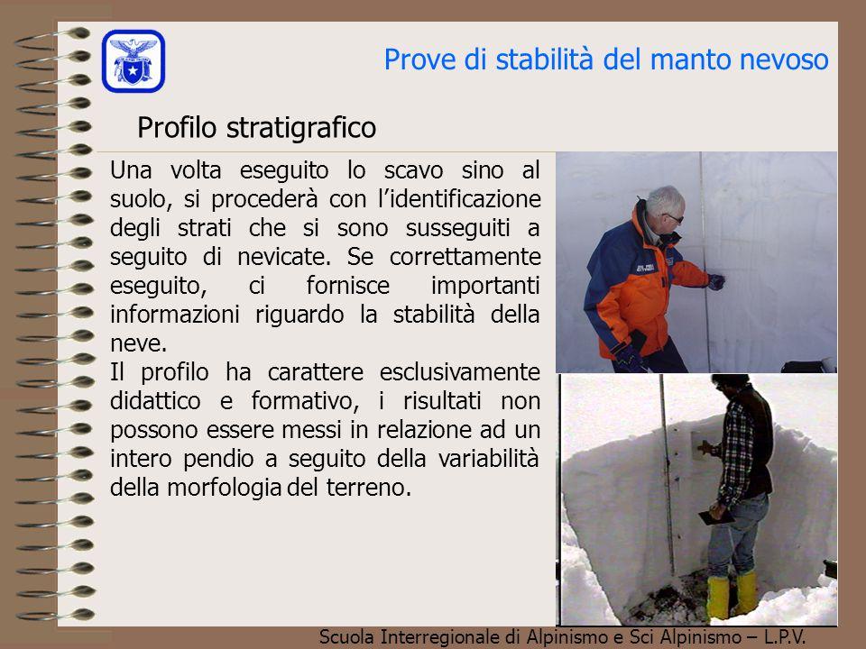 Scuola Interregionale di Alpinismo e Sci Alpinismo – L.P.V. Prove di stabilità del manto nevoso Profilo stratigrafico Una volta eseguito lo scavo sino
