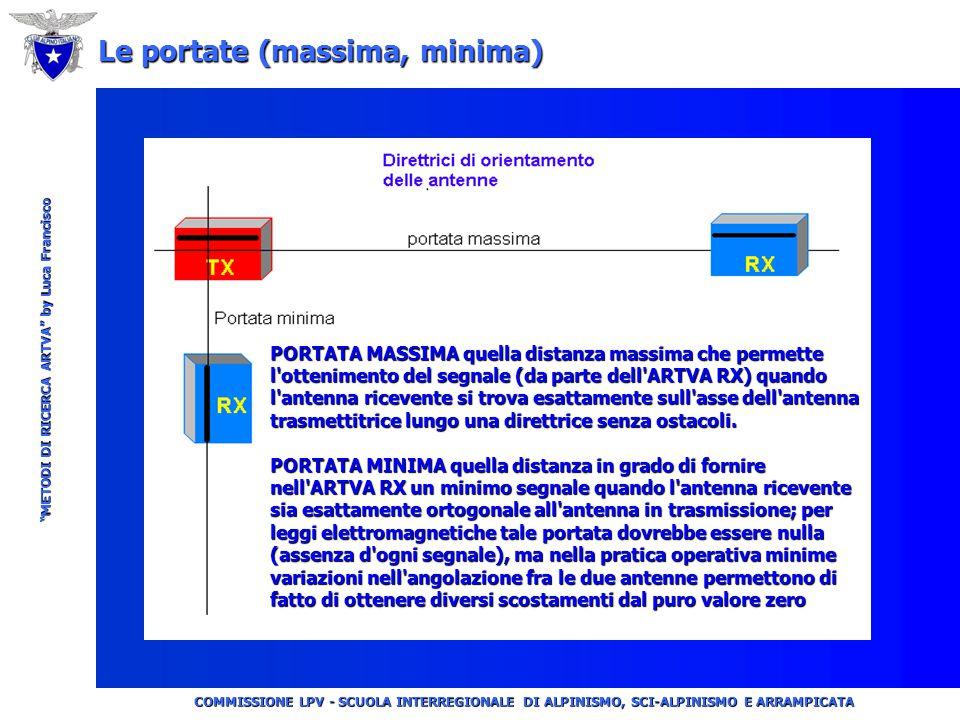 """COMMISSIONE LPV - SCUOLA INTERREGIONALE DI ALPINISMO, SCI-ALPINISMO E ARRAMPICATA """"METODI DI RICERCA ARTVA"""" by Luca Francisco Campo elettromagnetico …"""