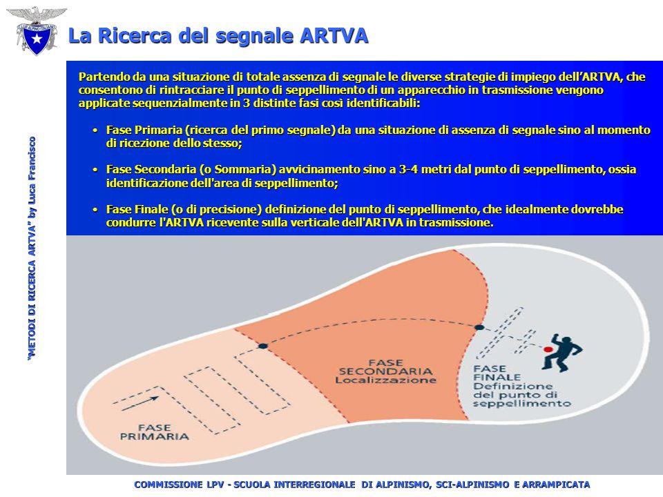 """COMMISSIONE LPV - SCUOLA INTERREGIONALE DI ALPINISMO, SCI-ALPINISMO E ARRAMPICATA """"METODI DI RICERCA ARTVA"""" by Luca Francisco Trasmettitore B A segnal"""