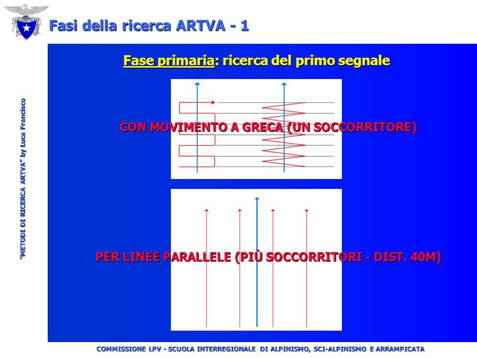 """COMMISSIONE LPV - SCUOLA INTERREGIONALE DI ALPINISMO, SCI-ALPINISMO E ARRAMPICATA """"METODI DI RICERCA ARTVA"""" by Luca Francisco La Ricerca del segnale A"""