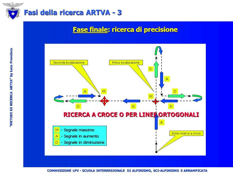"""COMMISSIONE LPV - SCUOLA INTERREGIONALE DI ALPINISMO, SCI-ALPINISMO E ARRAMPICATA """"METODI DI RICERCA ARTVA"""" by Luca Francisco Fasi della ricerca ARTVA"""