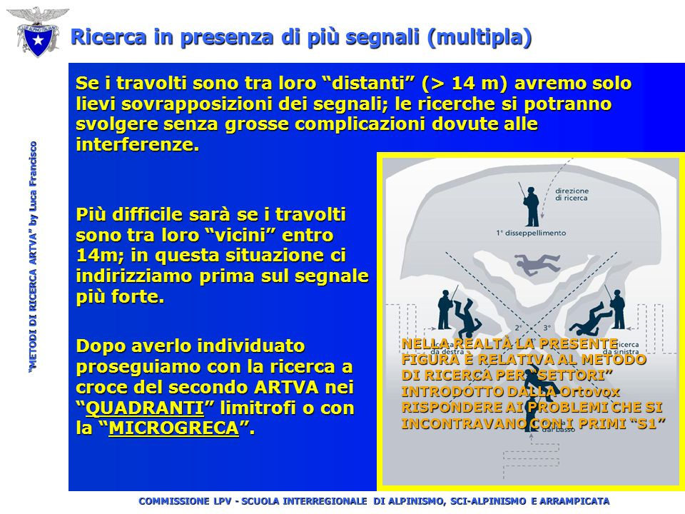 """COMMISSIONE LPV - SCUOLA INTERREGIONALE DI ALPINISMO, SCI-ALPINISMO E ARRAMPICATA """"METODI DI RICERCA ARTVA"""" by Luca Francisco Complicazioni nella rice"""