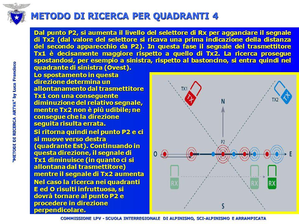 """COMMISSIONE LPV - SCUOLA INTERREGIONALE DI ALPINISMO, SCI-ALPINISMO E ARRAMPICATA """"METODI DI RICERCA ARTVA"""" by Luca Francisco METODO DI RICERCA PER QU"""