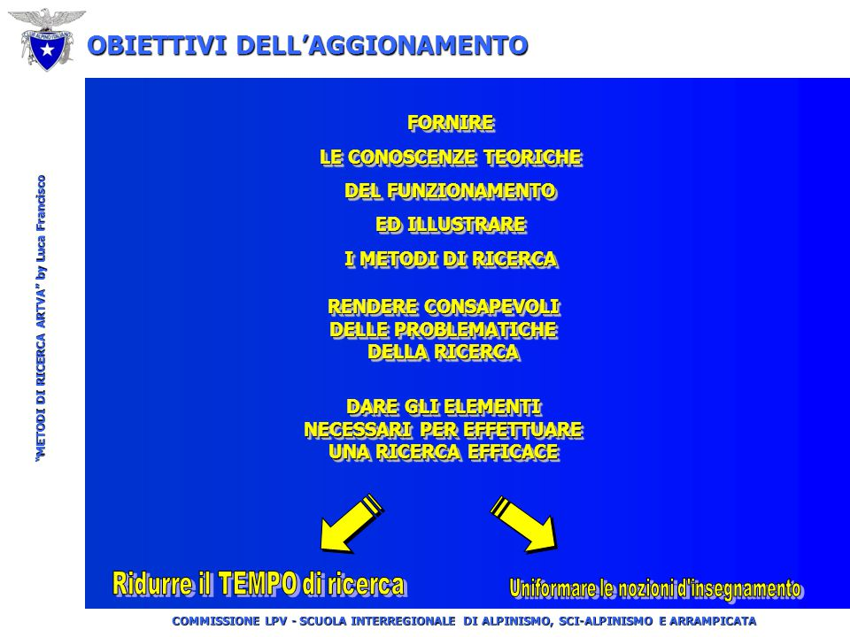 COMMISSIONE LPV - SCUOLA INTERREGIONALE DI ALPINISMO, SCI-ALPINISMO E ARRAMPICATA METODI DI RICERCA ARTVA by Luca Francisco La Ricerca del segnale ARTVA Partendo da una situazione di totale assenza di segnale le diverse strategie di impiego dell'ARTVA, che consentono di rintracciare il punto di seppellimento di un apparecchio in trasmissione vengono applicate sequenzialmente in 3 distinte fasi così identificabili: Fase Primaria (ricerca del primo segnale) da una situazione di assenza di segnale sino al momento di ricezione dello stesso;Fase Primaria (ricerca del primo segnale) da una situazione di assenza di segnale sino al momento di ricezione dello stesso; Fase Secondaria (o Sommaria) avvicinamento sino a 3-4 metri dal punto di seppellimento, ossia identificazione dell area di seppellimento;Fase Secondaria (o Sommaria) avvicinamento sino a 3-4 metri dal punto di seppellimento, ossia identificazione dell area di seppellimento; Fase Finale (o di precisione) definizione del punto di seppellimento, che idealmente dovrebbe condurre l ARTVA ricevente sulla verticale dell ARTVA in trasmissione.Fase Finale (o di precisione) definizione del punto di seppellimento, che idealmente dovrebbe condurre l ARTVA ricevente sulla verticale dell ARTVA in trasmissione.