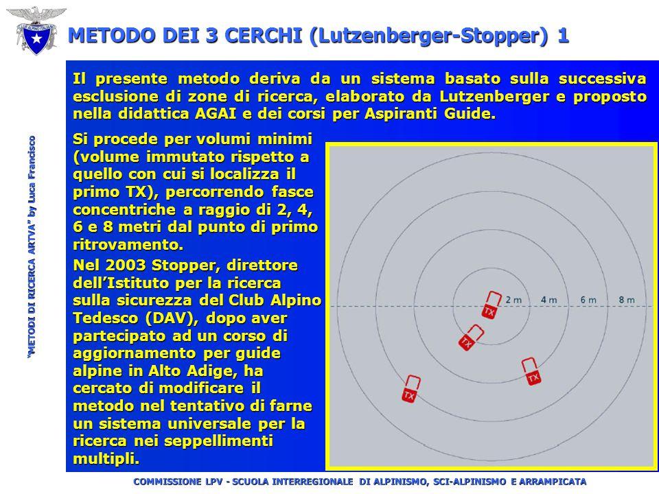 """COMMISSIONE LPV - SCUOLA INTERREGIONALE DI ALPINISMO, SCI-ALPINISMO E ARRAMPICATA """"METODI DI RICERCA ARTVA"""" by Luca Francisco MICROGRECA (Genswein) 6"""