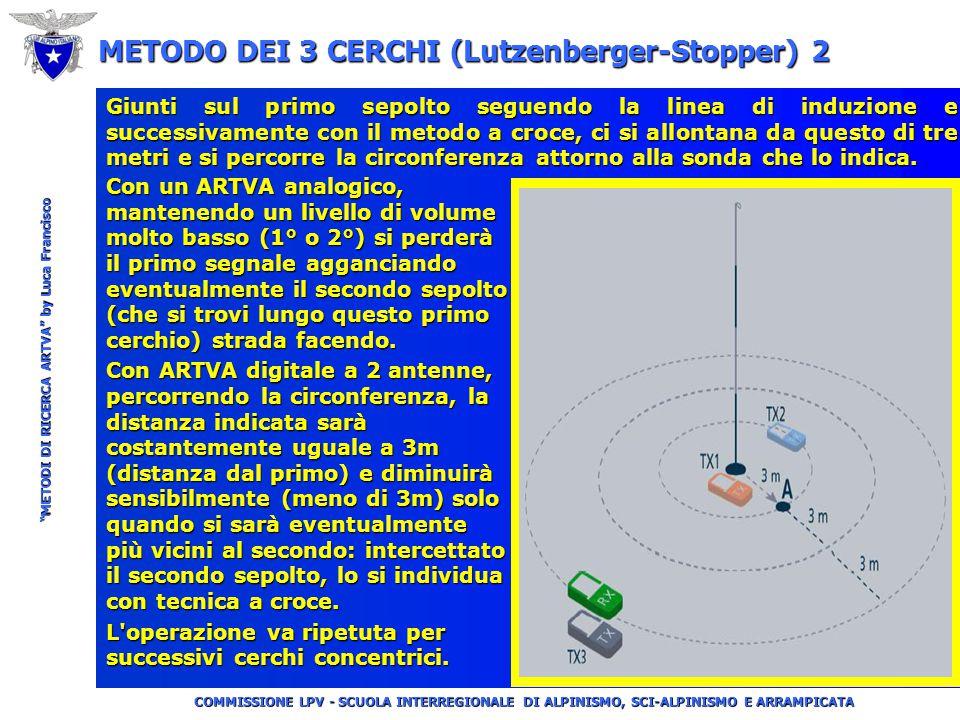"""COMMISSIONE LPV - SCUOLA INTERREGIONALE DI ALPINISMO, SCI-ALPINISMO E ARRAMPICATA """"METODI DI RICERCA ARTVA"""" by Luca Francisco METODO DEI 3 CERCHI (Lut"""