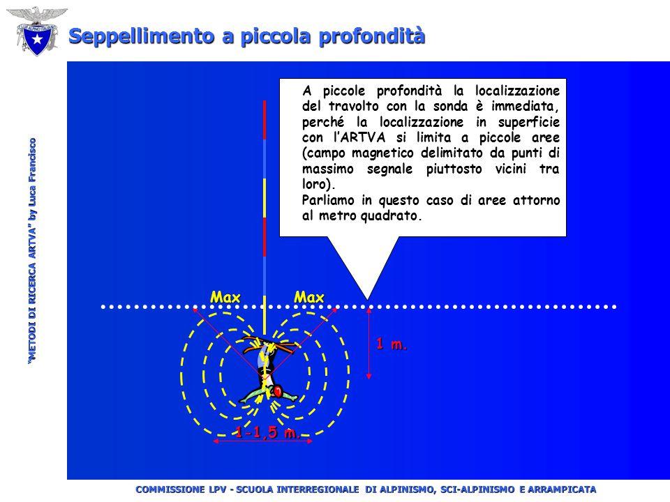 """COMMISSIONE LPV - SCUOLA INTERREGIONALE DI ALPINISMO, SCI-ALPINISMO E ARRAMPICATA """"METODI DI RICERCA ARTVA"""" by Luca Francisco TX orizzontale e Rx vert"""