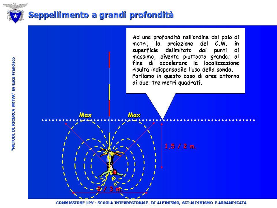 """COMMISSIONE LPV - SCUOLA INTERREGIONALE DI ALPINISMO, SCI-ALPINISMO E ARRAMPICATA """"METODI DI RICERCA ARTVA"""" by Luca Francisco MaxMax A piccole profond"""