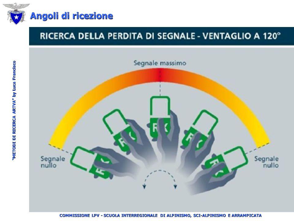 """COMMISSIONE LPV - SCUOLA INTERREGIONALE DI ALPINISMO, SCI-ALPINISMO E ARRAMPICATA """"METODI DI RICERCA ARTVA"""" by Luca Francisco Intensità del segnale pe"""