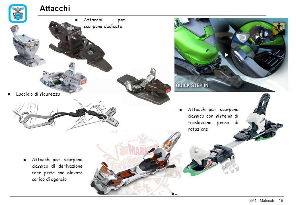 SA1 - Materiali - 18 Attacchi n Attacchi per scarpone dedicato n Lacciolo di sicurezza n Attacchi per scarpone classico con sistema di traslazione per