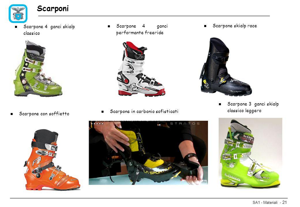 SA1 - Materiali - 21 Scarponi n Scarpone 4 ganci performante freeride n Scarpone 4 ganci skialp classico n Scarpone skialp race n Scarpone con soffiet