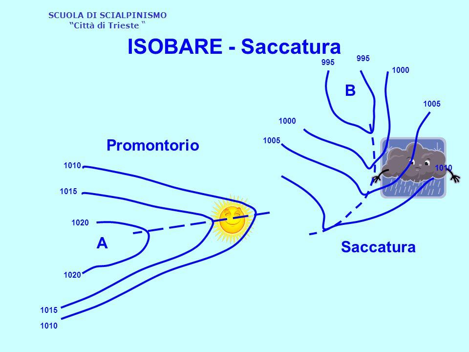 A B ISOBARE - Saccatura Promontorio 995 1000 1005 995 1000 1005 1010 1020 1015 1010 Saccatura