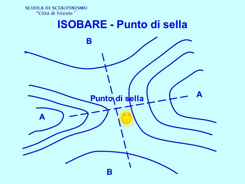 """SCUOLA DI SCIALPINISMO """"Città di Trieste """" ISOBARE - Punto di sella A A B B Punto di sella"""