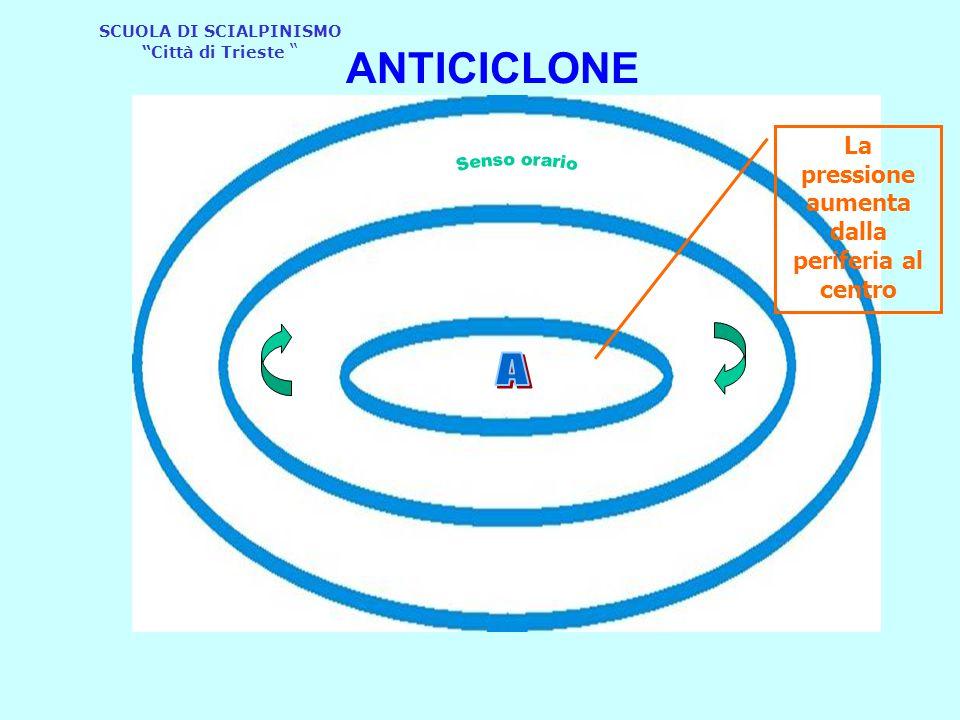 """SCUOLA DI SCIALPINISMO """"Città di Trieste """" ANTICICLONE La pressione aumenta dalla periferia al centro"""