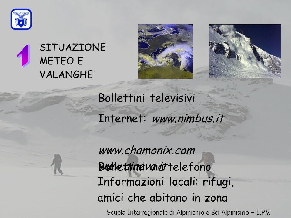 SITUAZIONE METEO E VALANGHE Bollettini televisivi Internet: www.nimbus.it www.chamonix.com www.aineva.it Bollettini via telefono Alberto Bertinaria: B