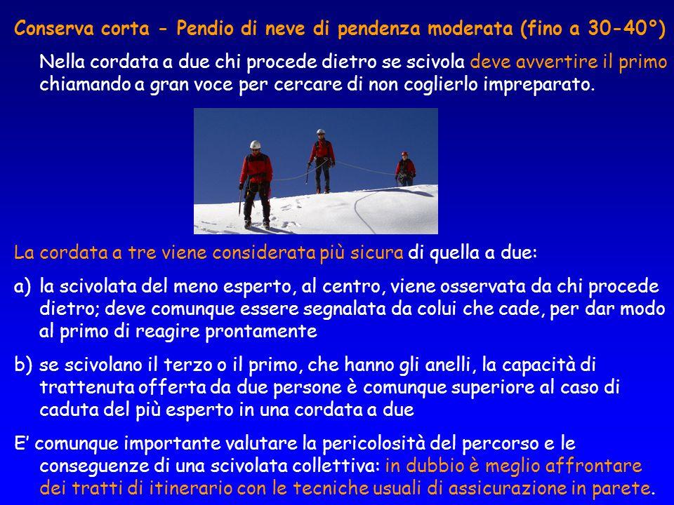 Conserva corta - Pendio di neve di pendenza moderata (fino a 30-40°) Nella cordata a due chi procede dietro se scivola deve avvertire il primo chiaman
