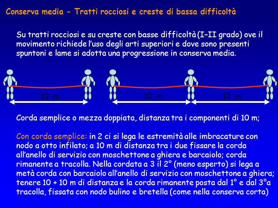 Conserva media - Tratti rocciosi e creste di bassa difficoltà Su tratti rocciosi e su creste con basse difficoltà (I–II grado) ove il movimento richie