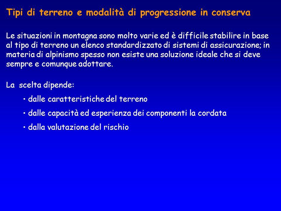 Tipi di terreno e modalità di progressione in conserva Le situazioni in montagna sono molto varie ed è difficile stabilire in base al tipo di terreno
