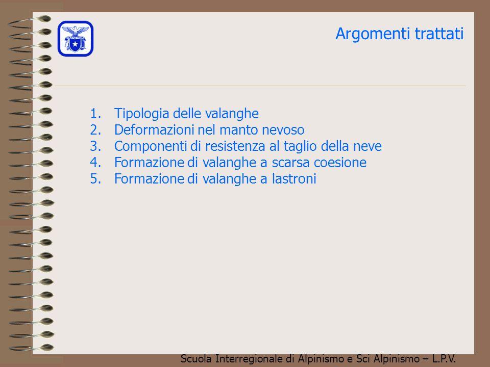 Scuola Interregionale di Alpinismo e Sci Alpinismo – L.P.V. Valanghe, formazione e dinamica del distacco
