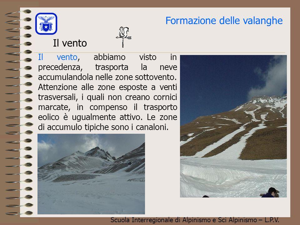 Scuola Interregionale di Alpinismo e Sci Alpinismo – L.P.V. Il vento Formazione delle valanghe Flusso su rilievo non ripido Flusso su rilievo molto ri